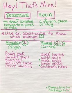 possessive-chart
