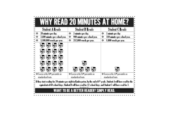 Reading 20 min Table